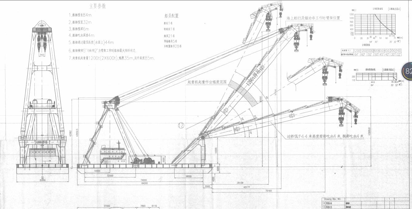 求租2000吨浮吊船