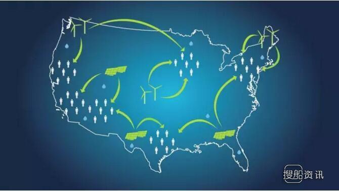 """绿色鹦鹉是什么品种 美国""""绿证""""之争对我国绿电路的启示,绿色鹦鹉是什么品种"""