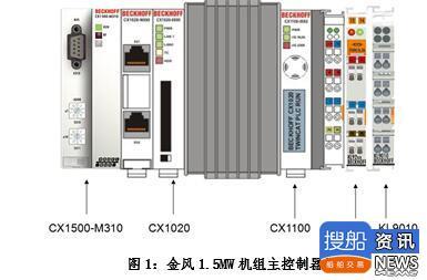 怎样识别金风1.5MW机组PLC控制模块,