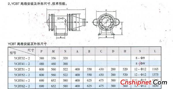出售高品质YCBT52-2隔爆型轴流式局部通风机