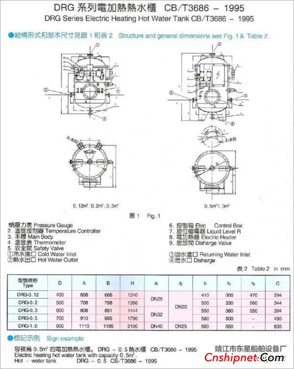 船用蒸汽-电两用热水柜ZDR1.0(靖江东星船舶设备厂)
