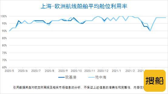 集装箱运价指数衍生品交易行情(2021.4.26)